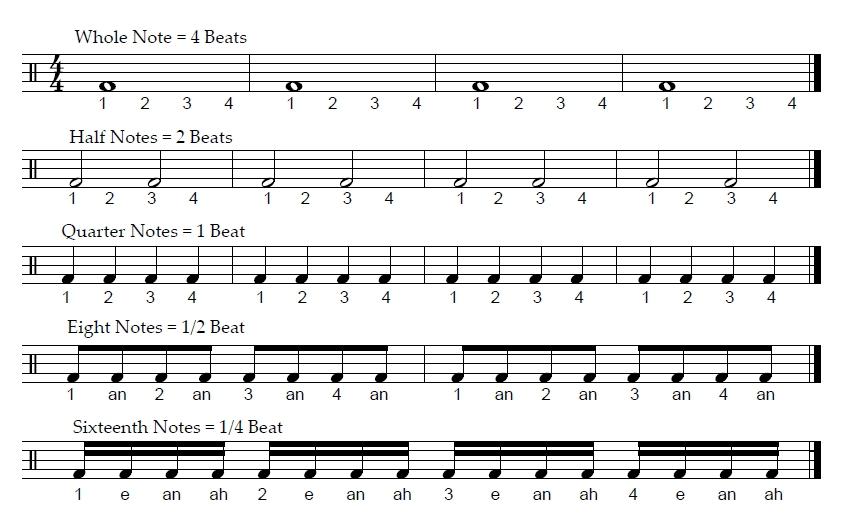 guitar, lessons toronto
