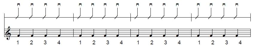 guitar, lessons, toronto